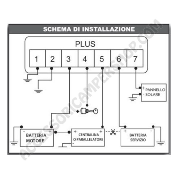 Schema Elettrico Nds Power Service : Power service plus nds carica batteria elettronico due